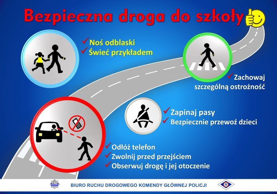Na zdjęciu plakat propagujący bezpieczną drogę do szkoły